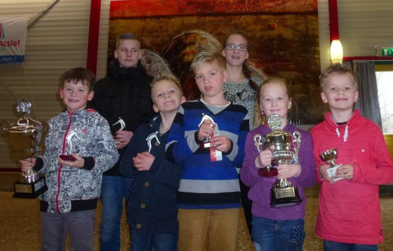 Alle prijswinnaars 2015